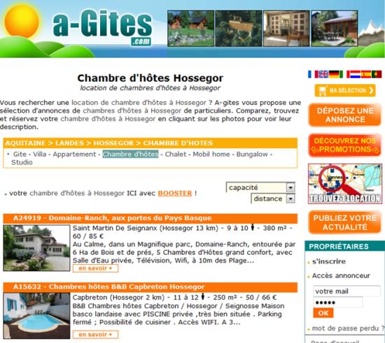 A Gites.com